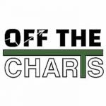 Off the Charts Dispensary Logo