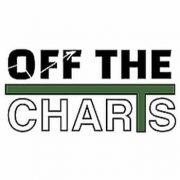 Off the Charts Dispensary Logo